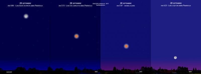 Eclipsă totală de Lună din noaptea de 27 spre 28 septembrie 2015
