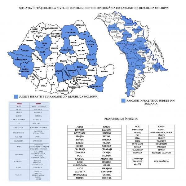 Înfrățirea face puterea! Doar 187 de localități din Republica Moldova s-au înfrățit cu localități românești.