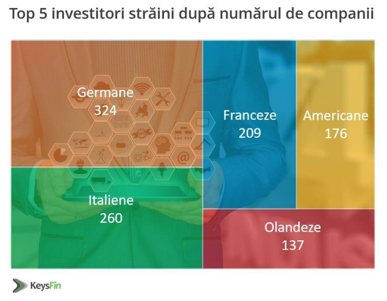 Software-ul românesc, în mâinile străinilor. Cum au ajuns multinaționalele să controleze piața IT