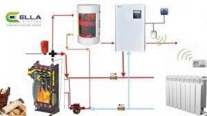 O centrală electrică montată în paralel cu o centrală pe lemne sporește eficiența și confortul