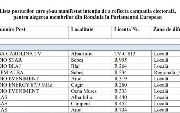 Radiourile și Televiziunile din județul Alba care vor reflecta campania electorală pentru Parlamentul European