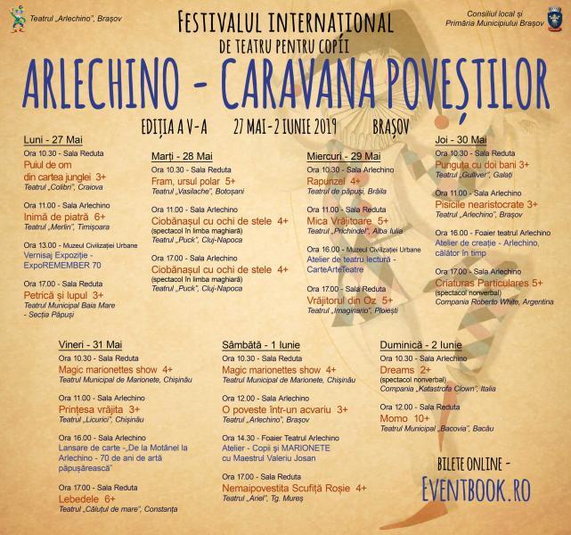 """Teatrul de Păpuși """"Prichindel"""", invitat la cea de-a V-a ediție a Festivalului Internațional pentru Copii ARLECHINO – Caravana Poveștilor de la Brașov"""