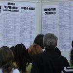 AJOFM - Lista locurilor de muncă vacante în județul Alba la data de 30 iulie