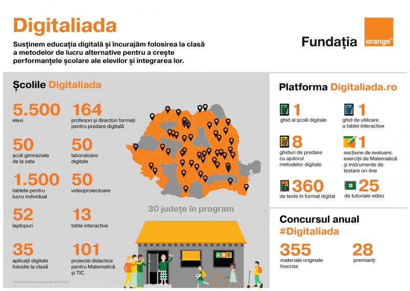 50 de școli încep anul școlar în Digitaliada