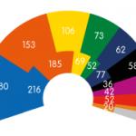 Forțele pro-Guvern și alianța anti-PSD se ciocnesc pe 'ruinele' ALDE: Harta teatrului de război la moțiunea de cenzură