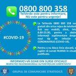 Actualitate - A fost activată Linia Telverde la care puteți afla informații despre coronavirus