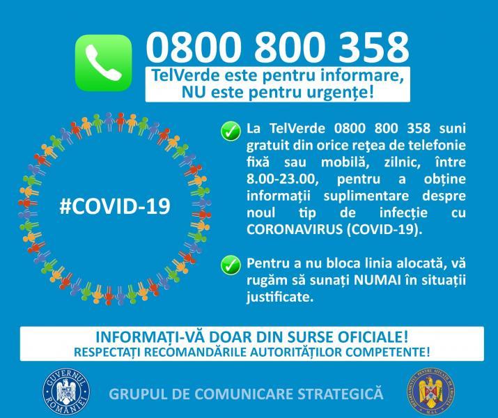 Actualitate – A fost activată Linia Telverde la care puteți afla informații despre coronavirus