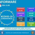 GCS: România a ajuns la 20290 de infectări și 1318 de decese din cauza Coronavirus!