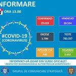 GCS: 29.620 de infectări și 1799 de decese din cauza Coronavirus în România!