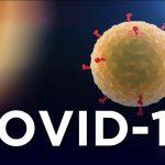 În ultimele 24 de ore, în România au fost înregistrate 1454 de noi infectări cu COVID-19!!!