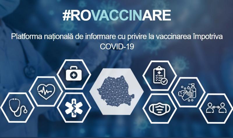 RoVaccinare: Diferențele dintre vaccinurile BioNTech Pfizer și Moderna