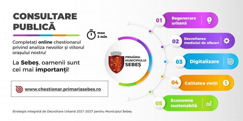 Municipiul Sebeș își consultă cetățenii pentru elaborarea strategiei de dezvoltare 2021-2027. Sebeșenii sunt invitați să completeze un chestionar care durează 3 minute.