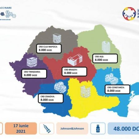 48.000 de doze de vaccin Janssen ajung joi în România!