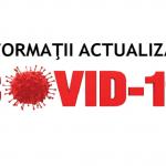 Vezi AICI datele actualizate raportate de Grupul de Comunicare Strategică